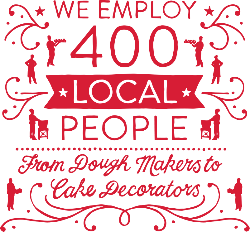 We employ 400 local people - From Dough Makers to Cake Decorators